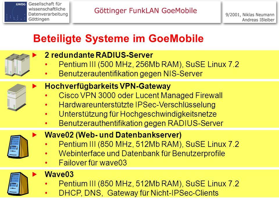 16 Übersicht über GoeMobile Router Internet Router/NAT Richtfunkstrecke IPSec VPN-Gateway wave02 wave03 IPSec Ethernet VLAN Funkverbindung radius1, radius2 MAC- und Benutzer- Autentifikation Logging Webinterface und Datenbank DHCP, DNS non-IPSec-Gateway