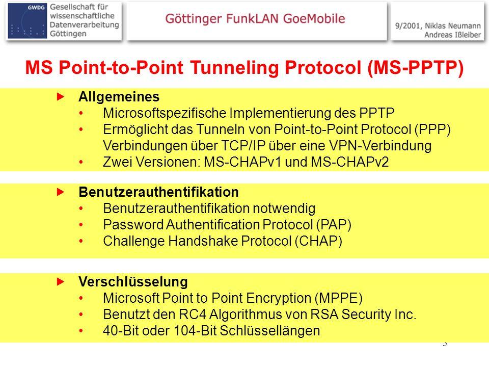 6 MS Point-to-Point Tunneling Protocol (MS-PPTP) Vorteil von MS-PPTP Auf allen gängigen MS-Betriebssystemen verfügbar Bietet Verschlüsselung und Benutzerauthentifizierung Fazit MS-PPTP ist besser als keine Verschlüsselung MS-PPTP ist anfällig gegen Kryptoanalyse und gilt als nicht sicher 1) MS-PPTP ist nicht zukunftssicher Nachteile von MS-PPTP 40-Bit Schlüssel gelten als nicht sicher MS-CHAPv1 hat schwere Sicherheitslücken Protokoll hat Designschwächen 1) http://www.counterpane.com/pptp.html