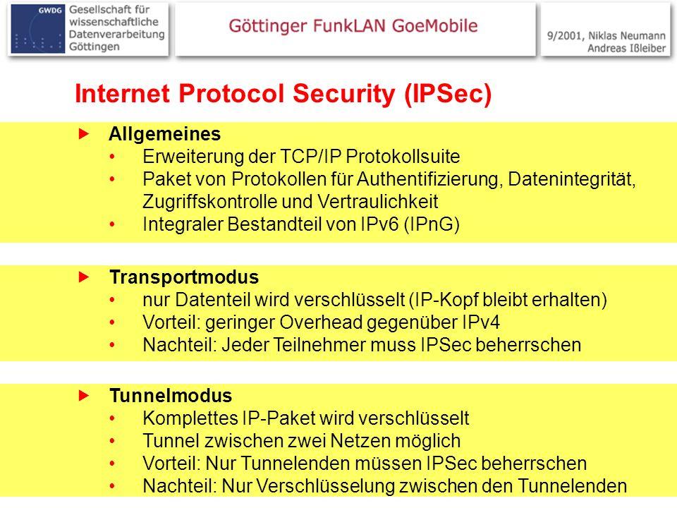 8 Internet Protocol Security (IPSec) Authentication Header (AH) Sichert die Integrität und Authentizität der Daten und des IP- Kopfes mittels Hashalgorithmen (keine Vertraulichkeit) Authentication Header im Transportmodus Authentication Header im Tunnelmodus Encapsulating Security Payload (ESP) Schützt die Vertraulichkeit, die Integrität und Authentizität von Datagrammen Encapsulating Security Payload im Transportmodus Encapsulating Security Payload im Tunnelmodus