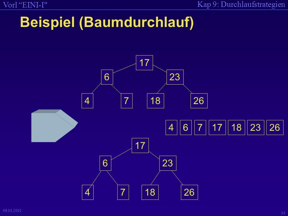 Kap 9: Durchlaufstrategien Vorl EINI-I 14 09.01.2001 Beispiel (Baumdurchlauf) 47 6 17 18 23 26 46717182326 47 17 18 23 26 6