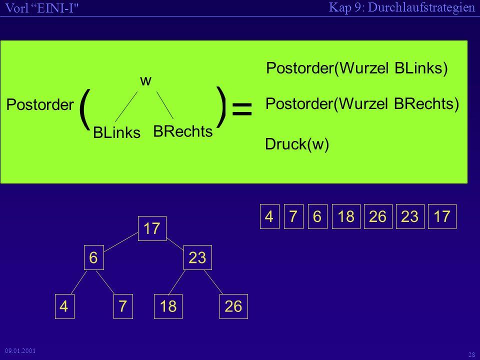 Kap 9: Durchlaufstrategien Vorl EINI-I 28 09.01.2001 w BLinks BRechts Postorder ( ) Postorder(Wurzel BLinks) Druck(w) Postorder(Wurzel BRechts) = 47 6 1826 23 17 47618262317