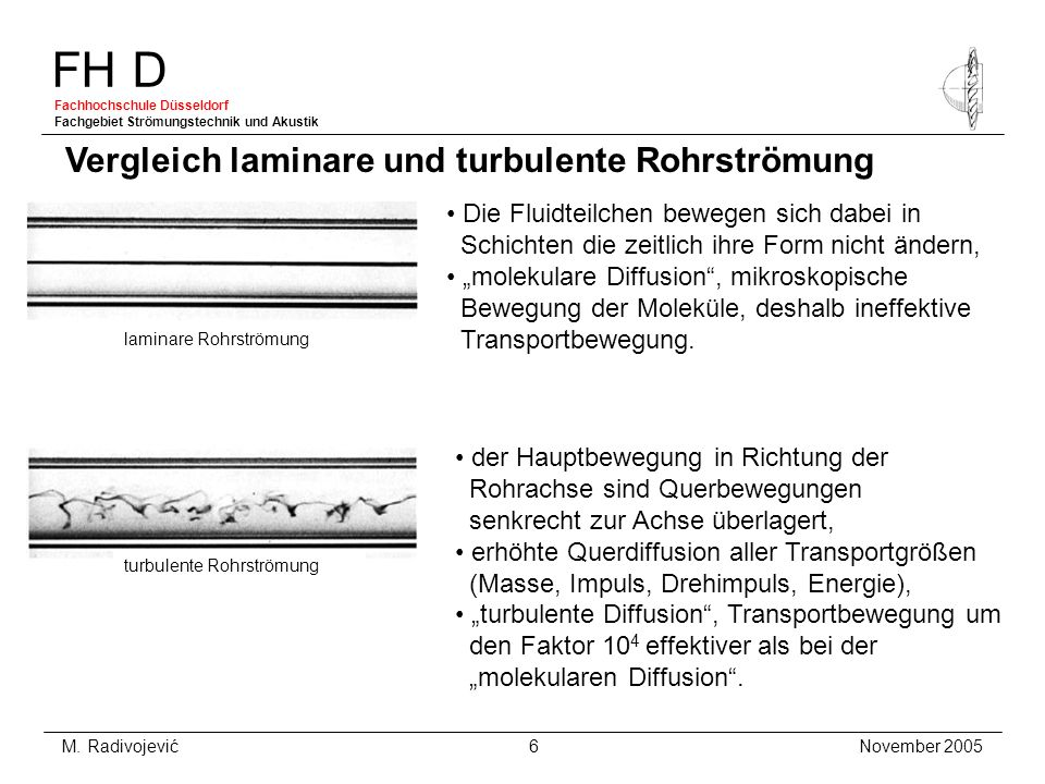 FH D Fachhochschule Düsseldorf Fachgebiet Strömungstechnik und Akustik November 2005 M.