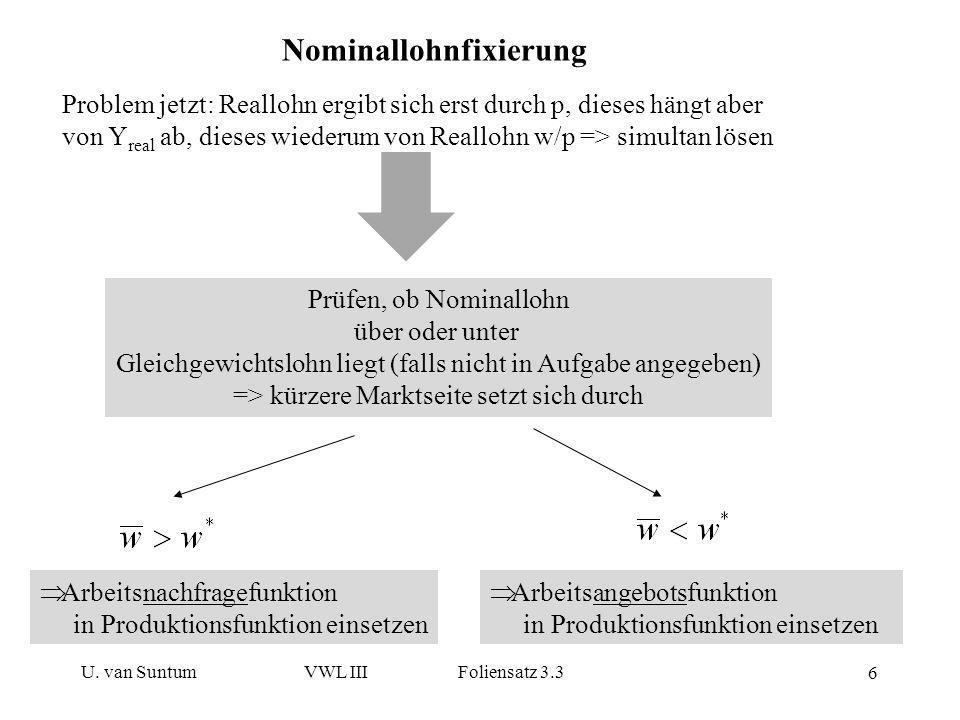U. van SuntumVWL III Foliensatz 3.3 7 a) Nominallohnfixierung mit
