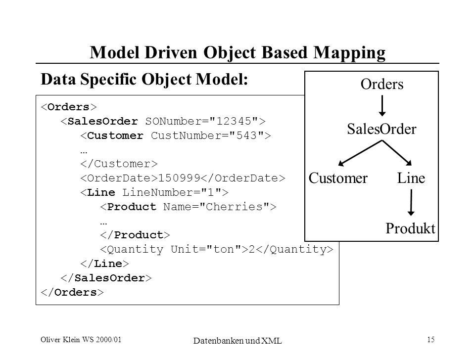Oliver Klein WS 2000/01 Datenbanken und XML 16 Data Specific Object Model – einfaches Mapping Komplexe Elemente … 2 werden Objekte Subelemente und Attribute … 2 werden Eigenschaften von Objekten