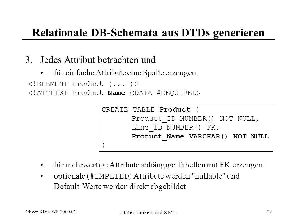 Oliver Klein WS 2000/01 Datenbanken und XML 23 DTDs aus relationalen DB-Schemata generieren Ein einfacher Algorithmus: 1.Für jede Tabelle ein Element mit sequentiellen Subelementen (Spalten) erzeugen 2.Für jede Spalte (außer PK und FK) ein XML-Element mit PCDATA erzeugen 3.Für jede abhängige Tabelle (FK-PK) ein Subelement erzeugen 4. nullable Spalten werden optionale ( .