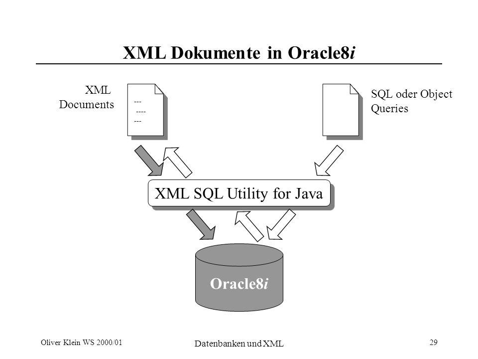Oliver Klein WS 2000/01 Datenbanken und XML 30 XML-Daten zwischen Anwendungen austauschen Anwendung 1 (XSQL Servlet) 1.verarbeitet Formulardaten (SQL- Query) 2.generiert XML aus DB mit DTD 3.sendet XML-Dokument Anwendung 2 1.empfängt XML 2.verarbeitet (XML- Parser) 3.speichert XML (XML SQL Utility)