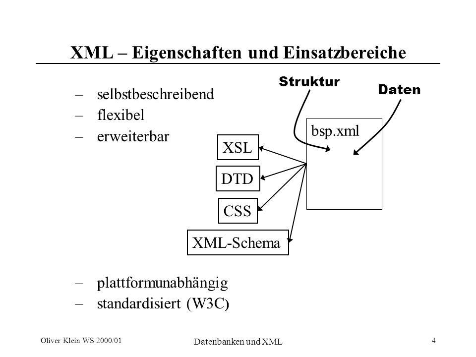 Oliver Klein WS 2000/01 Datenbanken und XML 5 Einsatzbereiche von XML EDI (Electronic Data Interchange) Verbindungen zwischen Softwarekomponenten Anbindung von Datenbanken an Applikationen Import/ Export von Datenbankinhalten XML filtern restrukturieren synthetisieren analysieren anfragensuchen generieren