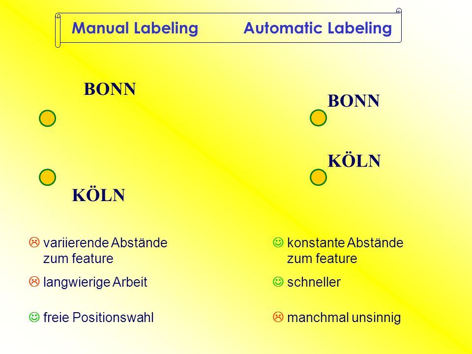Platzierungs-Optionen Rechtsklick auf einen Layer...
