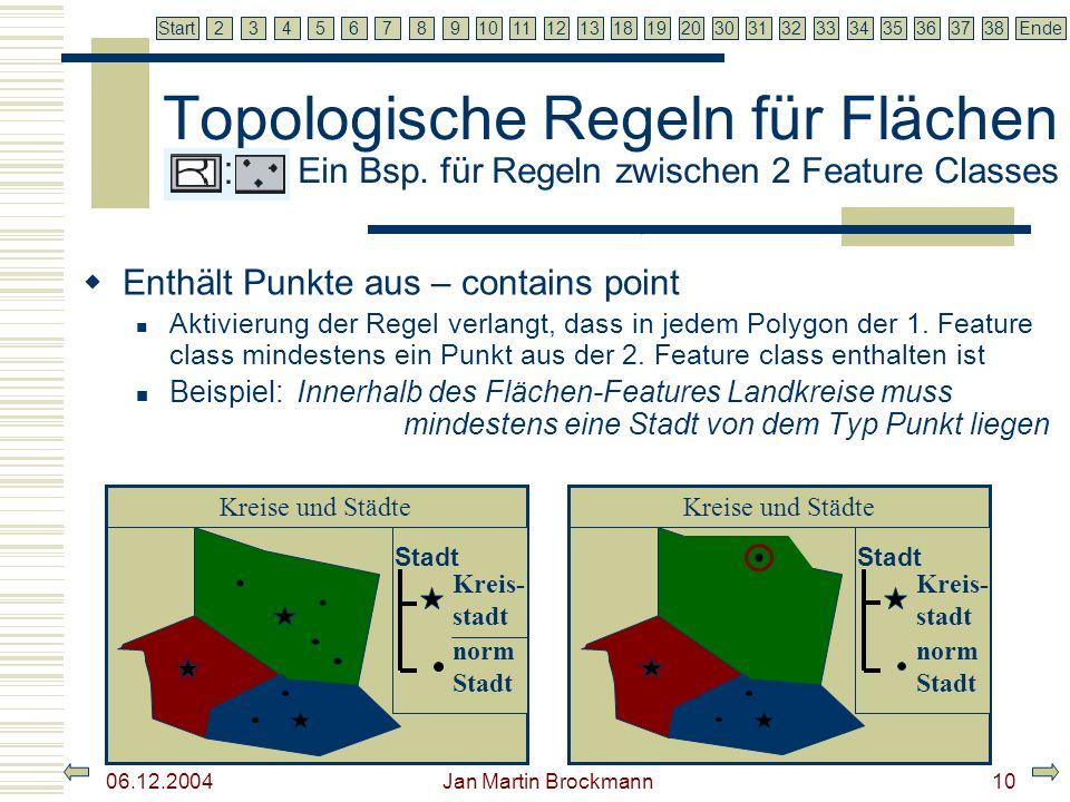 7 2345679810111213181920303132333435363738EndeStart 06.12.2004 Jan Martin Brockmann11 Topologische Regeln für Linien Ein Bsp.