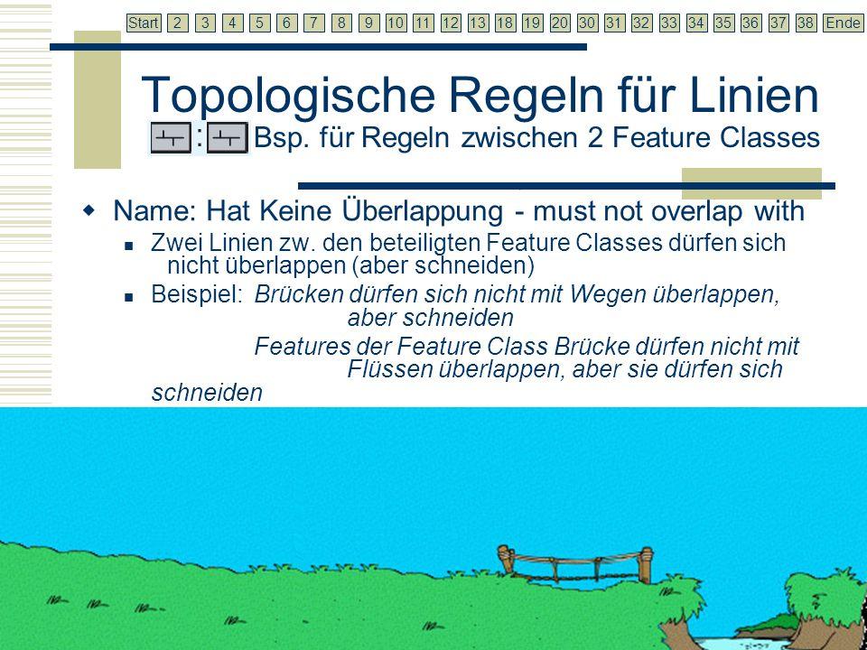 7 2345679810111213181920303132333435363738EndeStart 06.12.2004 Jan Martin Brockmann12 Topologische Regeln für Punkte Ein Bsp.