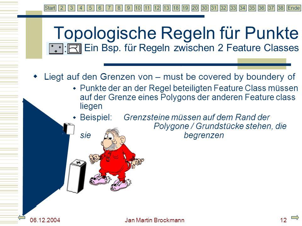 7 2345679810111213181920303132333435363738EndeStart 06.12.2004 Jan Martin Brockmann13 Topologische Regeln Aufbau des ArcGIS Diagramms Im folgenden: Verstehen dieser Zusammenstellung und des Prinzips Topologischer Regeln an einigen Beispielen.