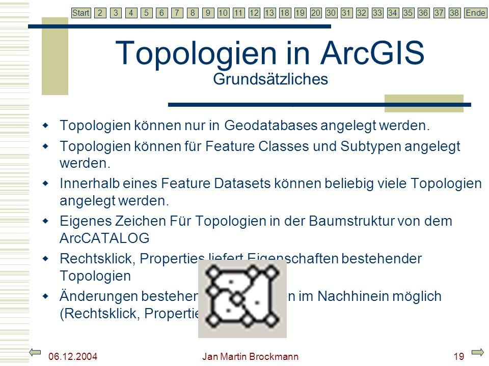 7 2345679810111213181920303132333435363738EndeStart 06.12.2004 Jan Martin Brockmann20 Topologien in ArcGIS Schrittweises Anlegen einer Topologie im ArcCatalog 1.