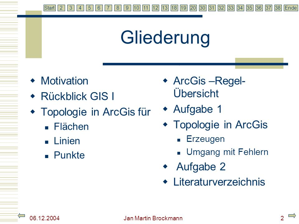7 2345679810111213181920303132333435363738EndeStart 06.12.2004 Jan Martin Brockmann3 Motivation Warum Topologie in ArcGIS.