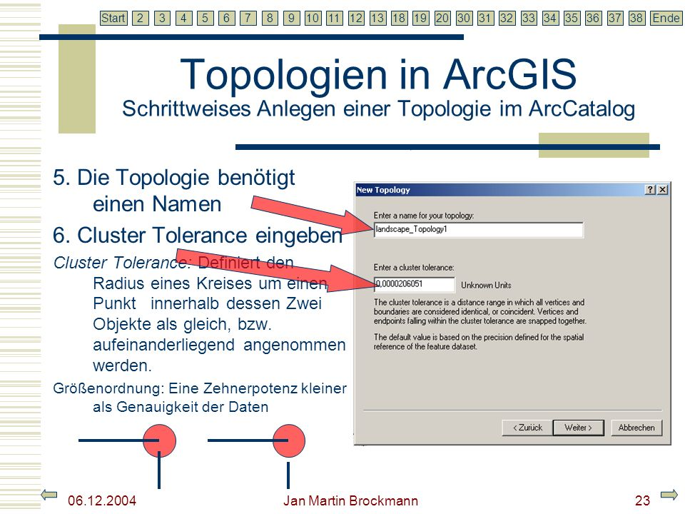 7 2345679810111213181920303132333435363738EndeStart 06.12.2004 Jan Martin Brockmann24 Topologien in ArcGIS Schrittweises Anlegen einer Topologie im ArcCatalog 7.