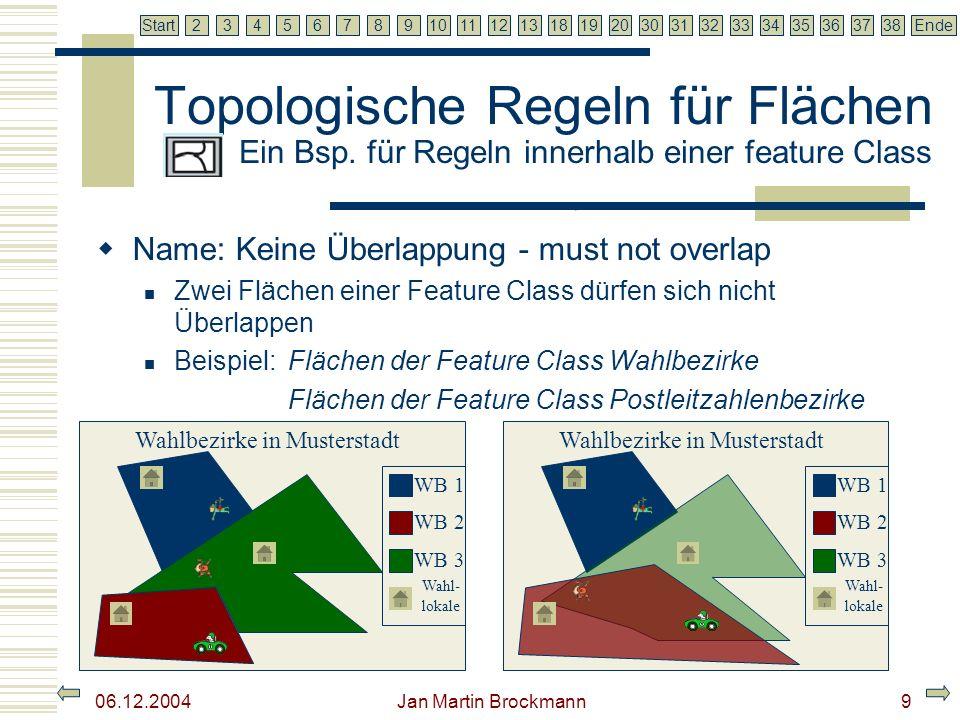 7 2345679810111213181920303132333435363738EndeStart 06.12.2004 Jan Martin Brockmann10 Topologische Regeln für Flächen Ein Bsp.