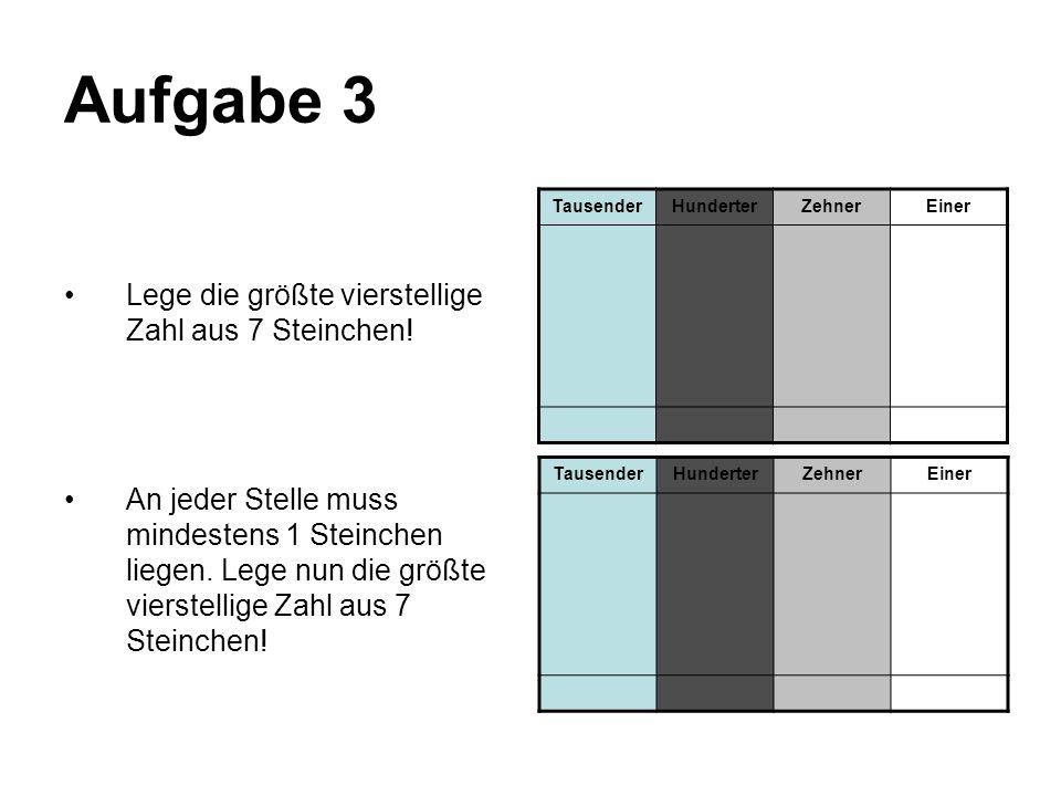 LÖSUNG: Aufgabe 3 Richtig oder falsch?????.Spitze!!.