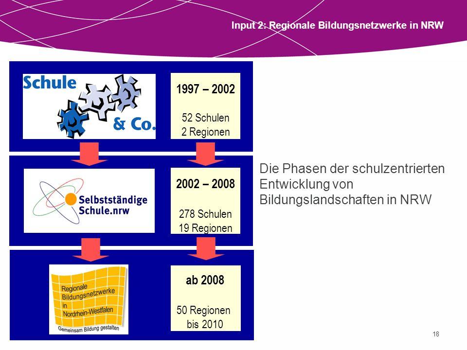 19 | Der Kinder- und Jugendsport in Bildungsnetzwerken, Köln 17.03.2010 19 Entwicklung regionaler Bildungslandschaften in NRW Ziele/Handlungsfelder der regionalen Bildungsnetzwerke in NRW u.a.