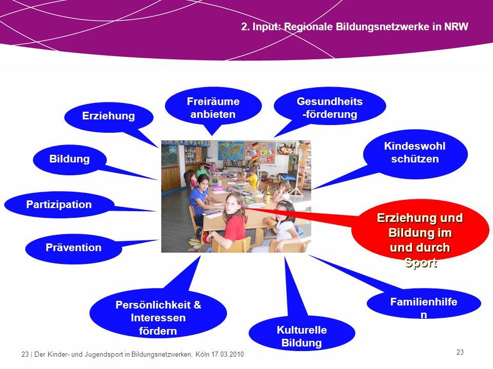 24 | Der Kinder- und Jugendsport in Bildungsnetzwerken, Köln 17.03.2010 24 1.