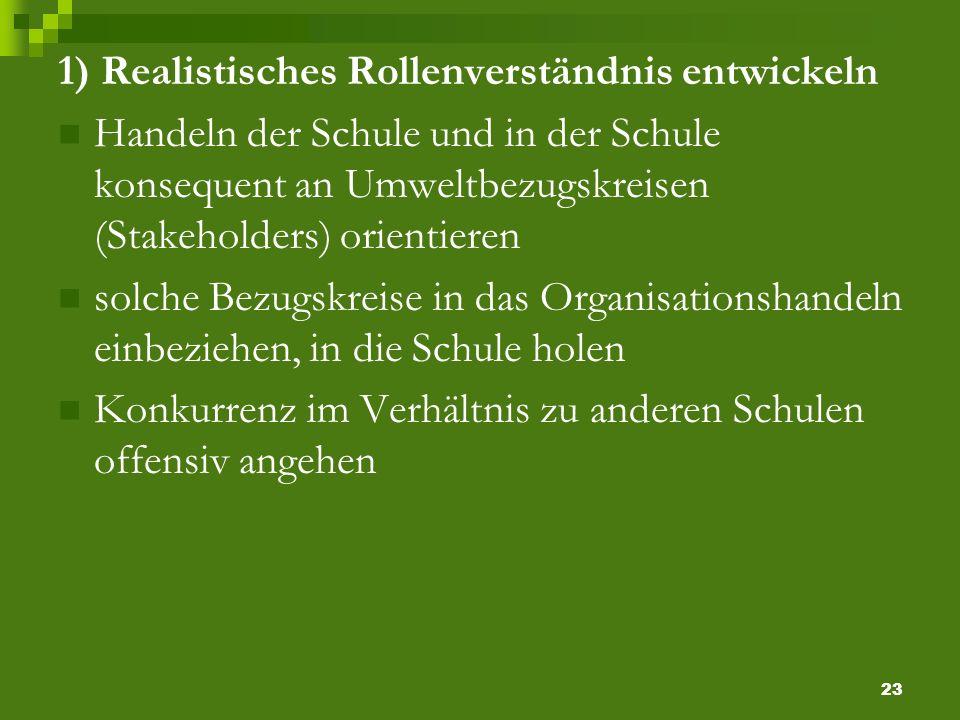 24 2) Integration stärken Kooperationskultur entwickeln und implementieren (u.a.