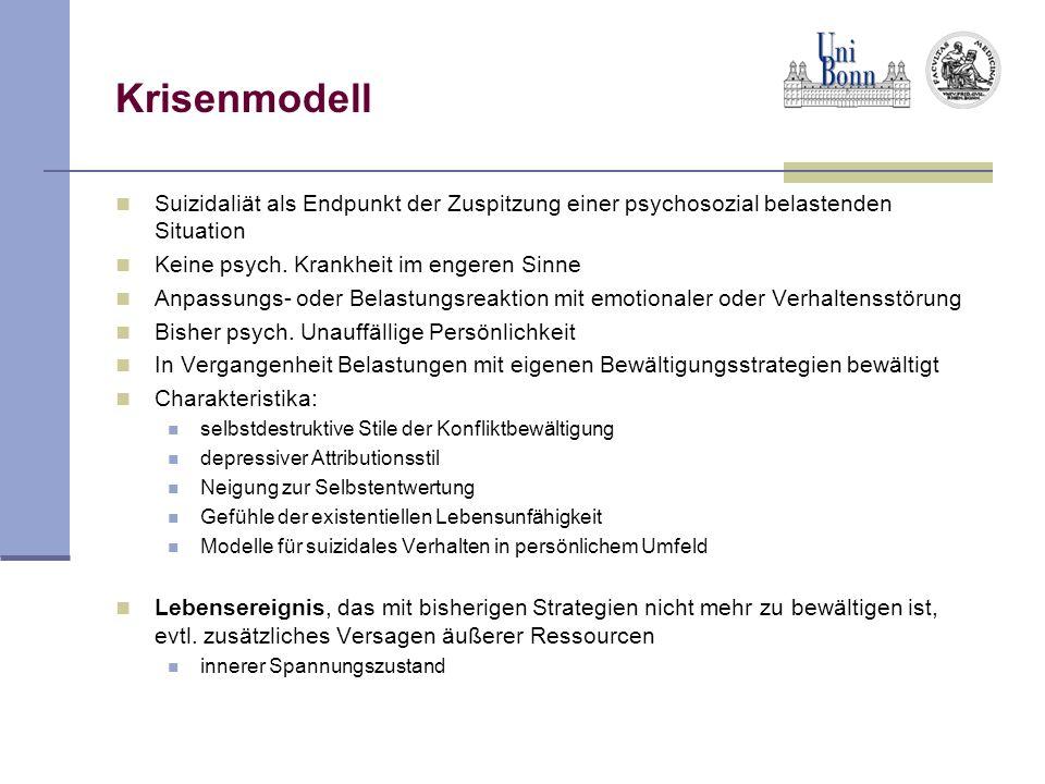 Krankheitsmodell Suizidalität im Kontext einer psychischen oder physischen Erkrankung Zeitlicher Zusammenhang Bei reaktiver oder endogener Depression Schizophrenie, Sucht, Angststörung Serotoninmangel-Hypothese (Asberg et al., 1976):