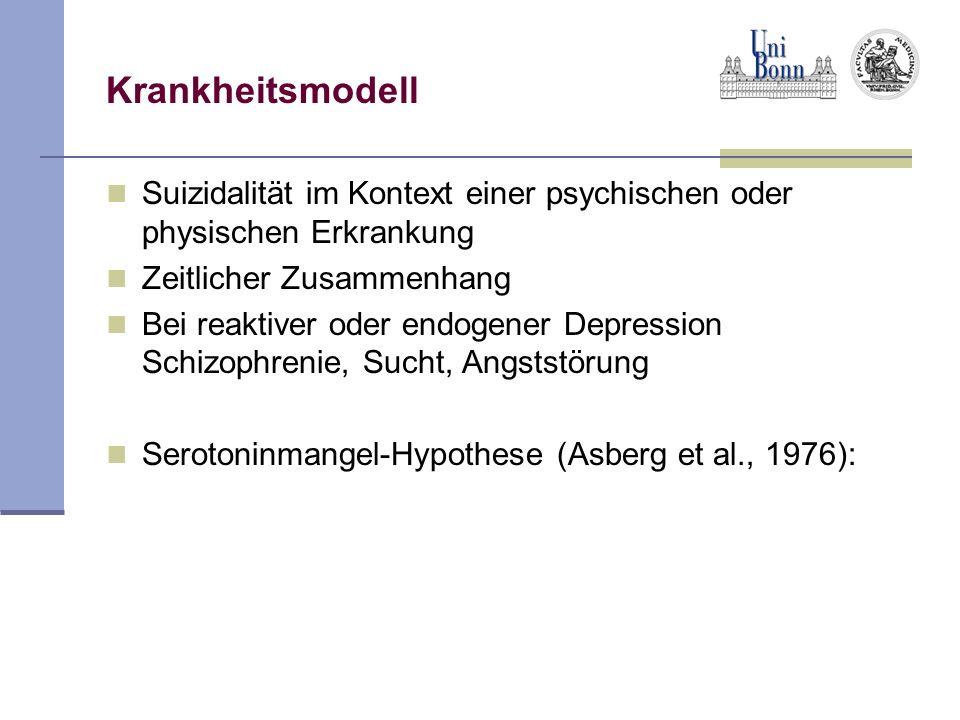 Suizidraten Physische Gesundheit: deutlicher Zusammenhang mit Suizid: Postmortem Studien zeigen, dass 25-75% aller Suizidopfer unter irgendeiner physischen Erkrankung leiden.