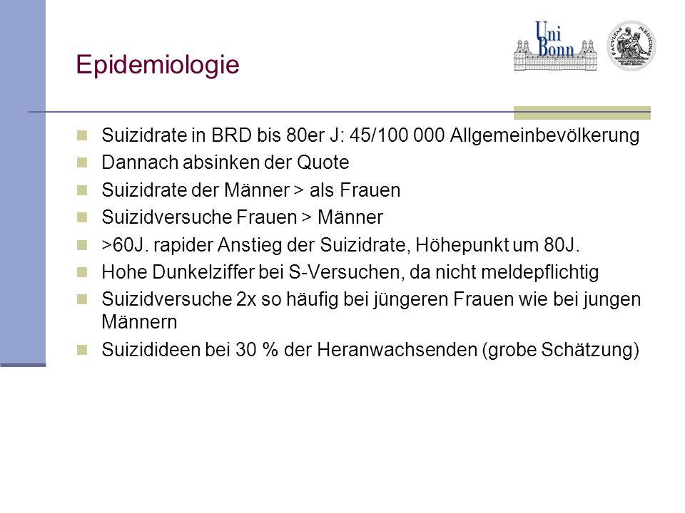 Epidemiologie Suizid und klinische Gruppen (Studie, 1992) Primäre Depression: 66% (Lebenszeitrisiko: 15%) Schizophrenie: 7% (Lebenszeitrisiko: 15%) Alkoholkrankheit: 28% (Lebenszeitrisiko: 5-10%) Patienten mit Suizidversuch (Lebenszeitrisiko: 10-15%) Risikogruppen: Alte Menschen, z.B.