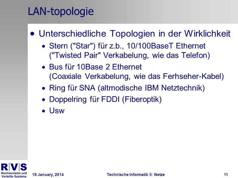 19 January, 2014Technische Informatik II: Netze12 LAN-Topologie