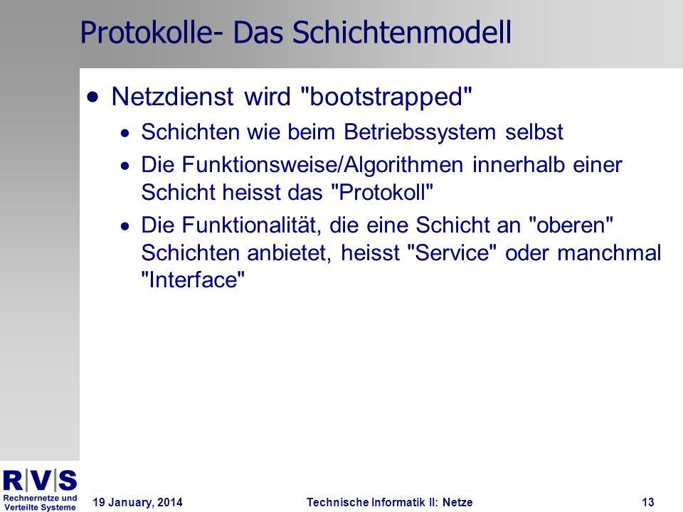 19 January, 2014Technische Informatik II: Netze14 Protokolle- Das Schichtenmodell