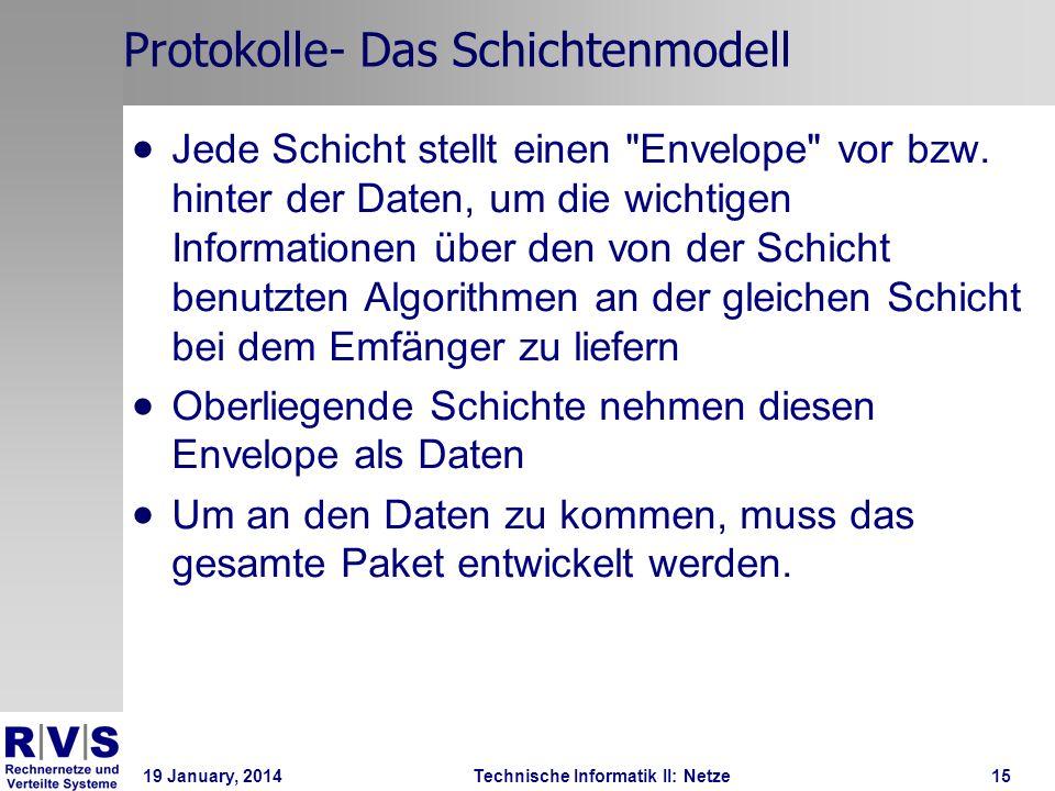 19 January, 2014Technische Informatik II: Netze16 Protokolle- Das Schichtenmodell