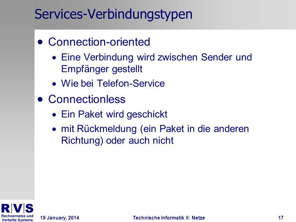 19 January, 2014Technische Informatik II: Netze18 Services- Nachrichtentypen Messages Unbestimmte Länge Streams Unendliche Länge (nicht in Wirklichkeit!) Datagrams/Pakete Bestimmte Länge