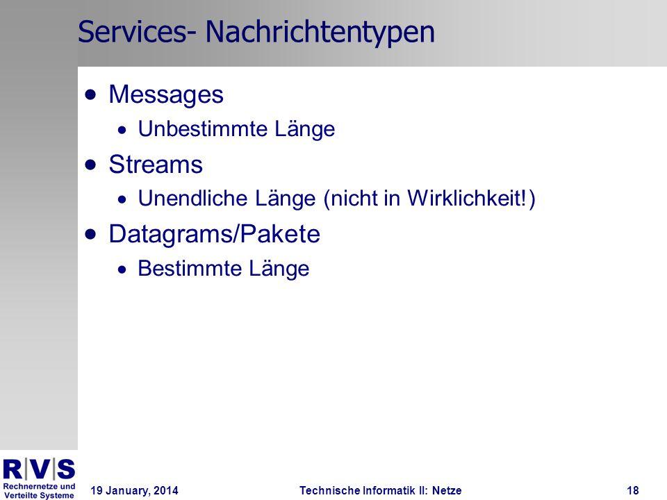 19 January, 2014Technische Informatik II: Netze19 Services-Primitiven