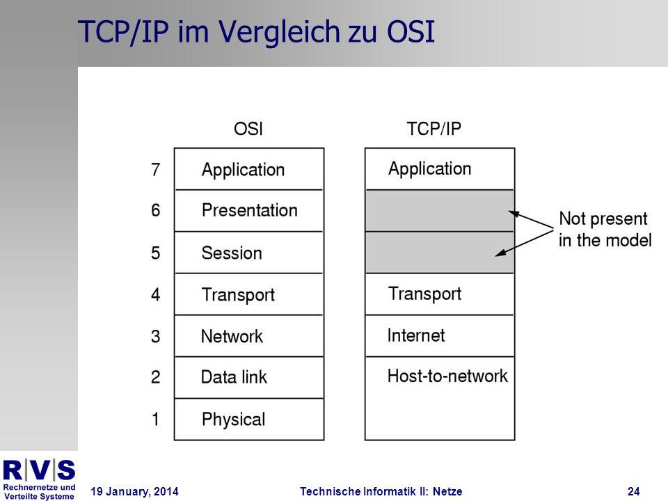 19 January, 2014Technische Informatik II: Netze25 TCP/IP Services