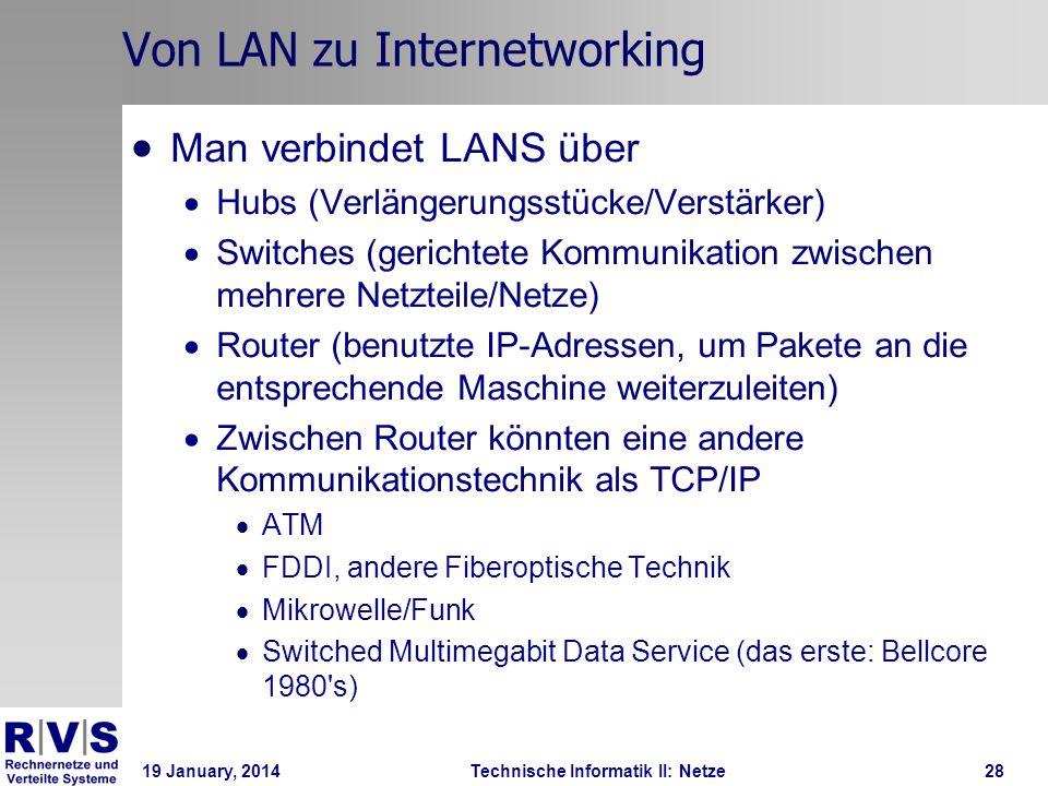 19 January, 2014Technische Informatik II: Netze29 Von LAN zu Internetworking