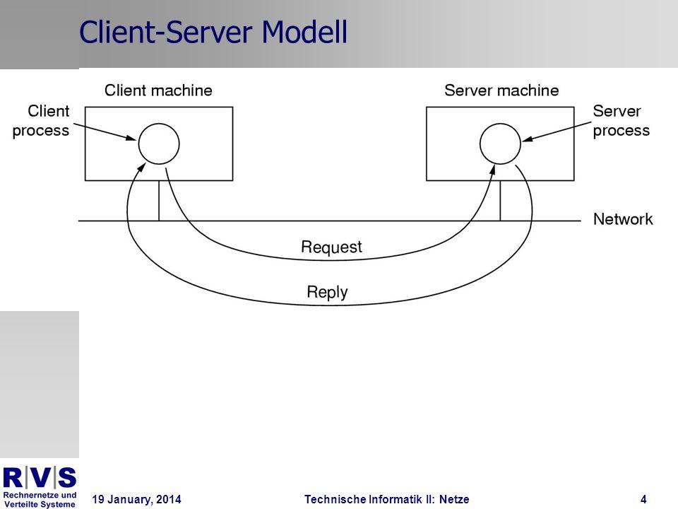 19 January, 2014Technische Informatik II: Netze5 Client-Server Modell Benutzt Kommunikations-Medium, also ein Netz Das Netz ist ein Local Area Net (LAN) Meistens Ethernet (verkabelt) Immer öfter Wireless (FunkLAN) nach IEEE 802.11
