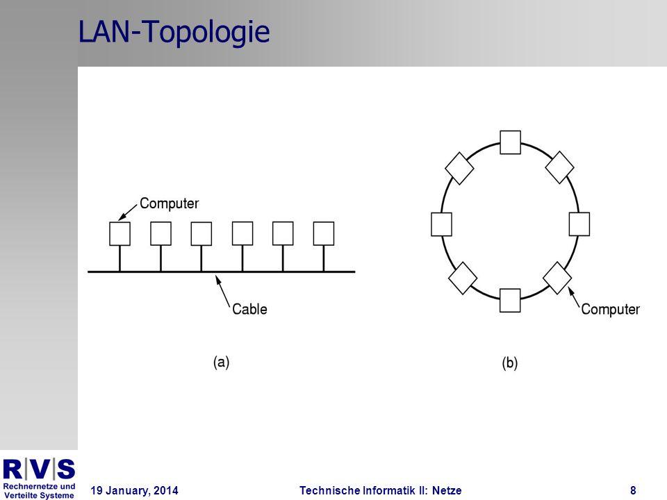 19 January, 2014Technische Informatik II: Netze9 LAN-Topologie Eine LAN wird aufgebaut von kleineren LANs in z.B.