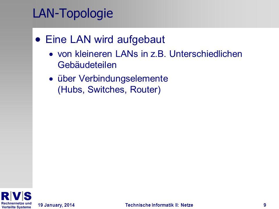 19 January, 2014Technische Informatik II: Netze10 LAN-Topologie