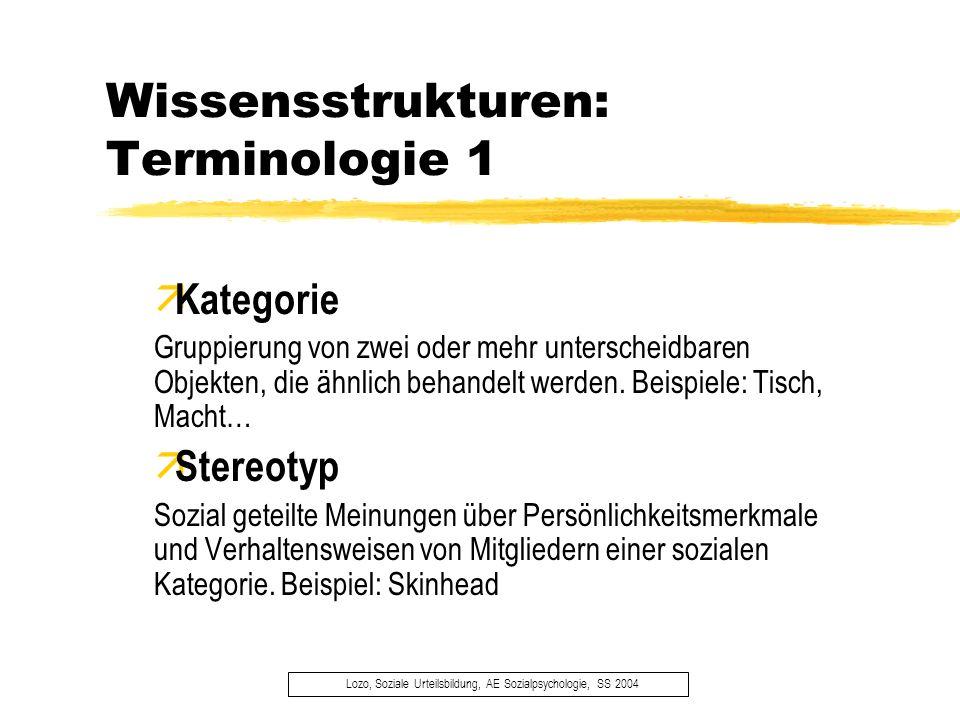 Wissensstrukturen: Terminologie 2 Lozo, Soziale Urteilsbildung, AE Sozialpsychologie, SS 2004 ä Schema Wissensstruktur mit adaptiver Funktion.