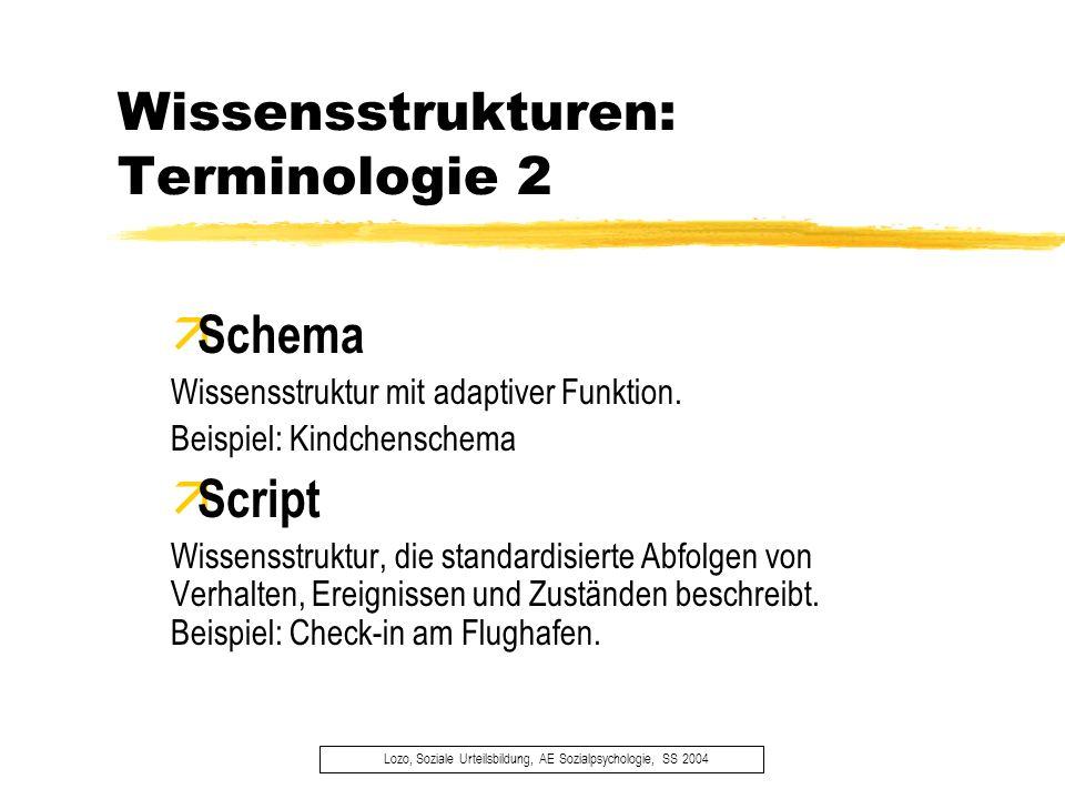 Wissensstrukturen: Terminologie 3 Lozo, Soziale Urteilsbildung, AE Sozialpsychologie, SS 2004 ä Cognitive map Räumliche Organisation konkreter Objekte im visuellen Modus.