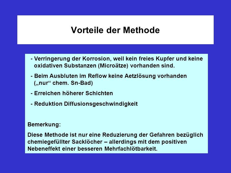 Nachteile der Methode Verfahren 2 - Prozess wir teurer (~ 1,6 – 1,8) - 2 x Angriff auf LSM Verfahren 1 - Prozess wird teurer - Zinn unter LSM (Abklärung Haftung)