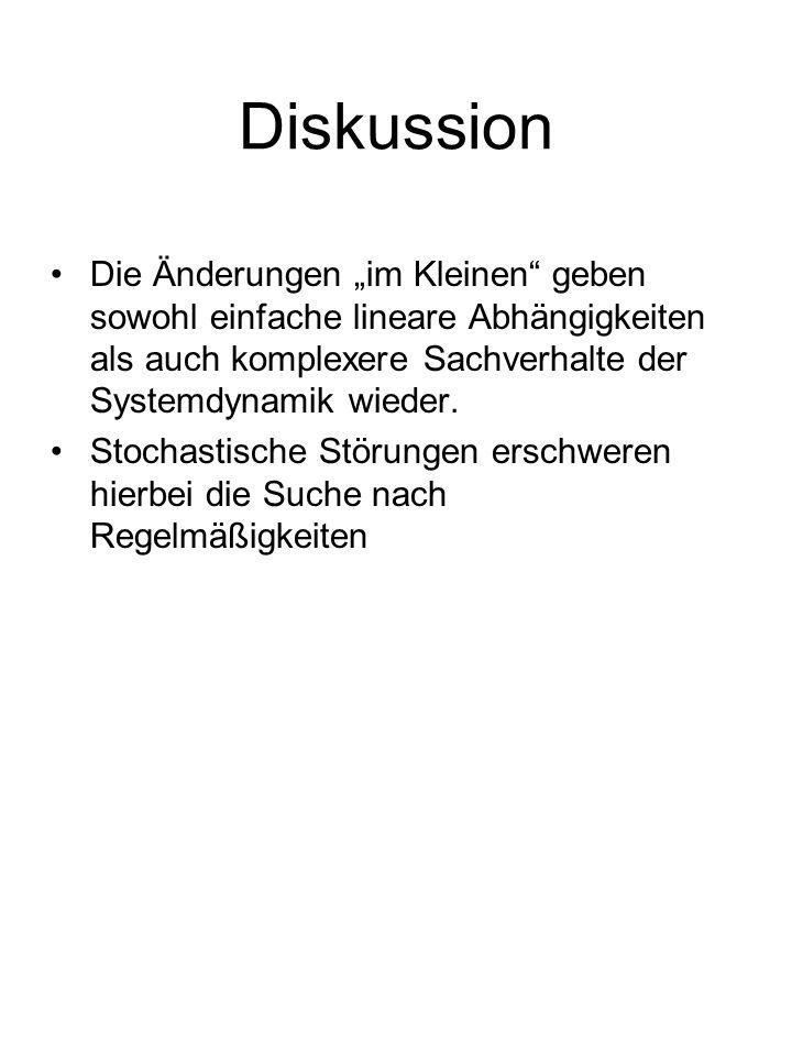 Schlussbemerkungen Für eine detaillierte Untersuchung der Systemdynamik sind Methoden der Entrauschung notwendig.