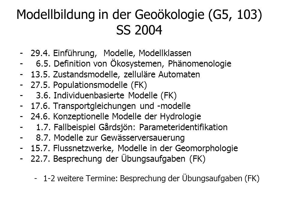 Ökologische Modellbildung -Warum Modellbildung.-Was ist ein Modell.