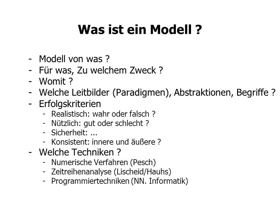 Herkunft des Modell-Begriffes -Latein: Modus, Modulus -Art, Weise, Form, Maß, Gefäß, Menge,...