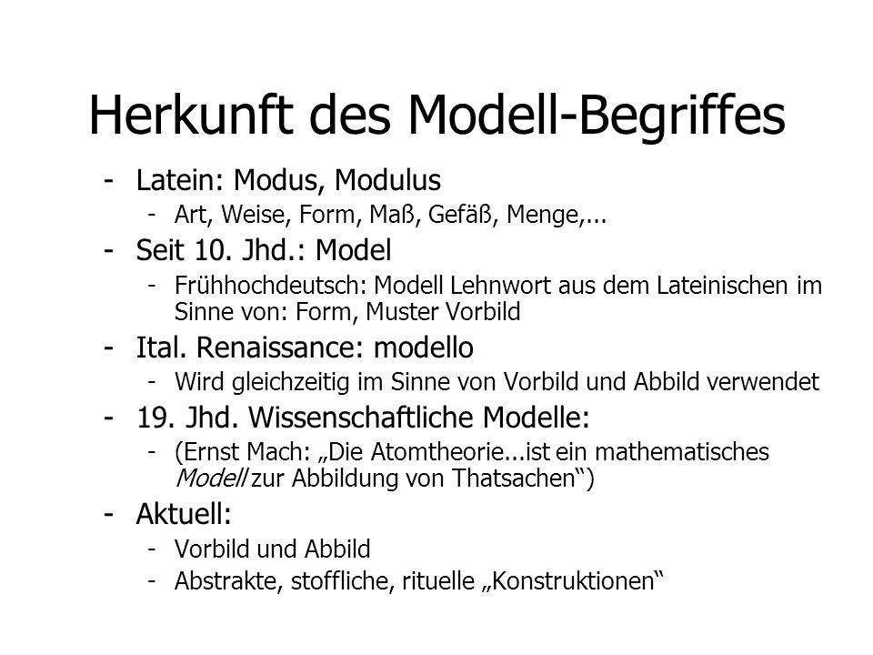 Merkmale eines allgemeinen Modell- Begriffes (nach Stachowiak 1973) -Formal logisch als dreistellige Relation von -Wirklichkeit (Original), -Modell und -modellbildenden Subjekt -Hauptmerkmale: -Abbildungsmerkmal (Wahrnehmung) -Wiederholungsmerkmal (Gedächtnis) -Verkürzungsmerkmal -Subjektivierungs- bzw.