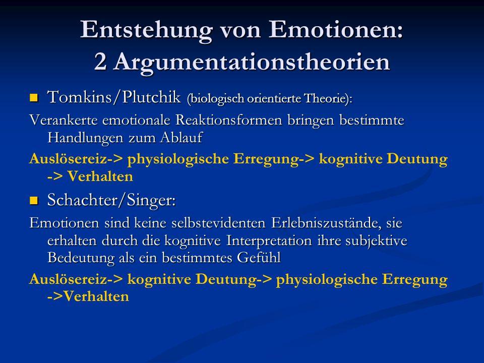 Script- disruption – Hypothese (Mandler) Emotionen sind die Folge von unerwarteten, nicht vorhersehbaren Ereignissen in unserer Umwelt Emotionen sind die Folge von unerwarteten, nicht vorhersehbaren Ereignissen in unserer Umwelt Emotionen sind Konsequenzen von Störungen oder Unterbrechungen von Handlungsabläufen, die tangierte Handlung in unserer Weise begünstigen oder negativ beeinflussen Emotionen sind Konsequenzen von Störungen oder Unterbrechungen von Handlungsabläufen, die tangierte Handlung in unserer Weise begünstigen oder negativ beeinflussen