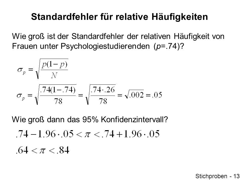 Standardfehler des Medians Wie groß ist der Standardfehler des Medians der subjektiven Ängstlichkeit (Md = 43.5; σ = 19.95).