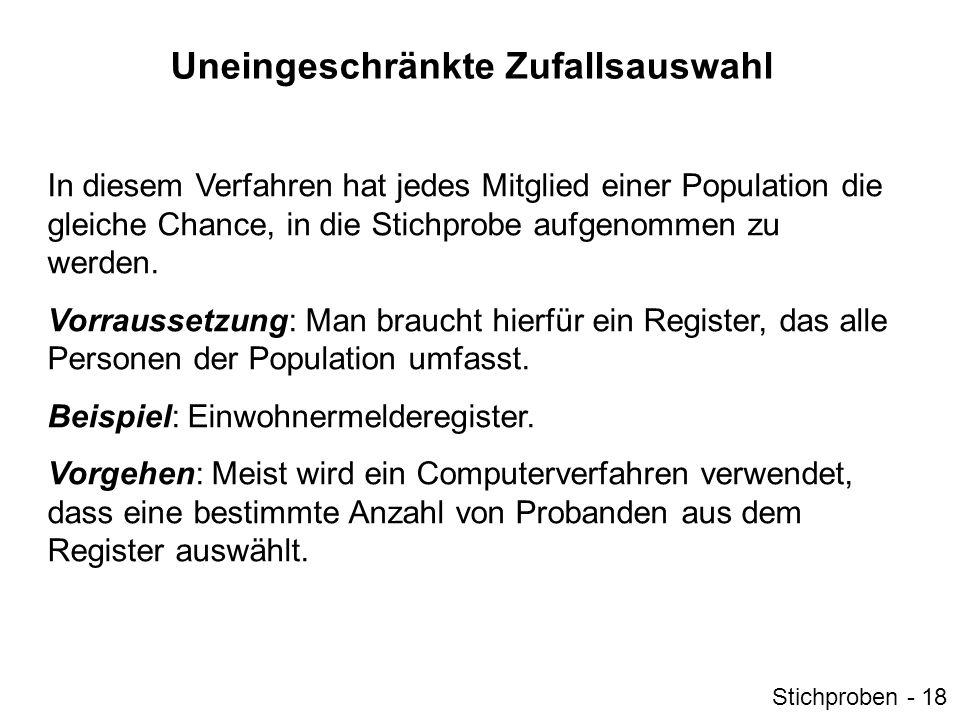 Geschichtete Zufallsauswahl Eine Zufallsauswahl wird innerhalb bestimmter Teil- populationen gebildet.