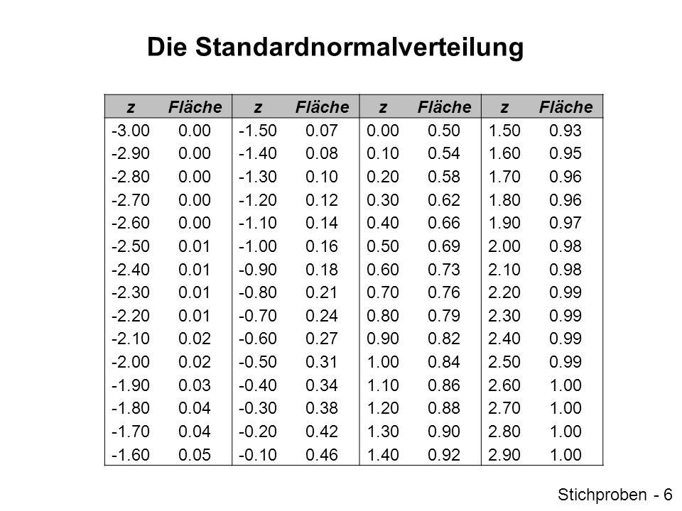 Der Standardfehler des Mittelwertes Die Streuung der Verteilung der Mittelwerte wird auch als Standardfehler des Mittelwertes bezeichnet.