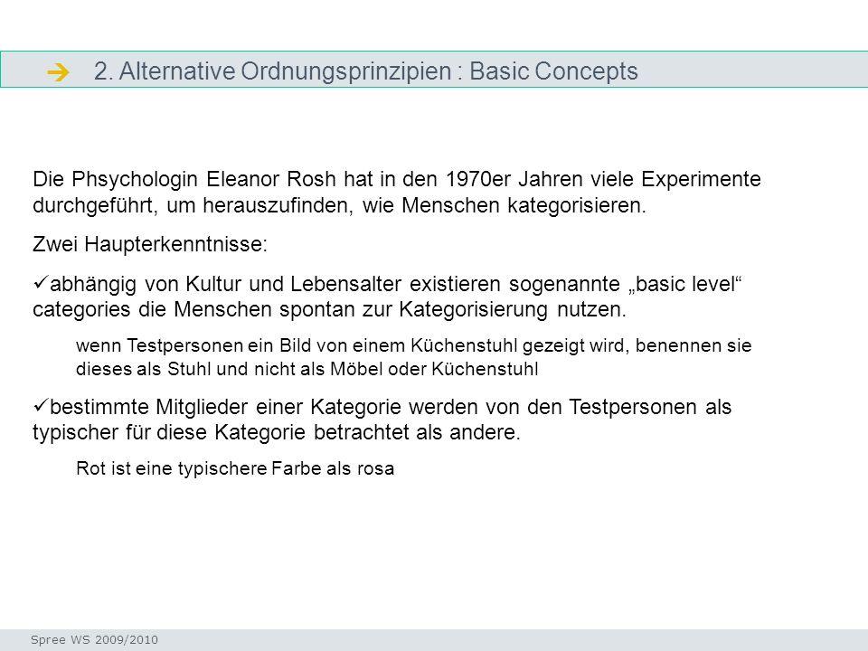 Facettenklassifikation Seminar I-Prax: Inhaltserschließung visueller Medien, 5.10.2004 Spree WS 2009/2010 2.