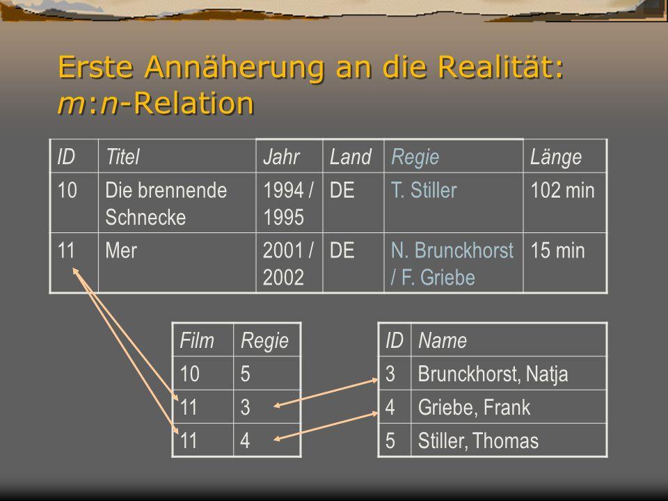Zweite Annäherung an die Realität: m:n-Relation plus Relatoren IDTitelJahrLandLänge 10Die brennende Schnecke 1994 / 1995 DE102 min 11Mer2001 / 2002 DE15 min IDName 3Brunckhorst, Natja 4Griebe, Frank 5Stiller, Thomas FilmTätigkeitPerson 10Regie5 10Kamera4 11Regie3 11Regie4