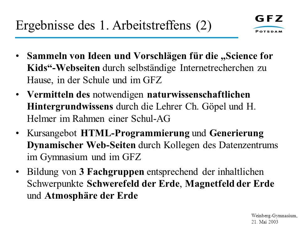 Weinberg-Gymnasium, 21.Mai 2003 Ergebnisse des 1.